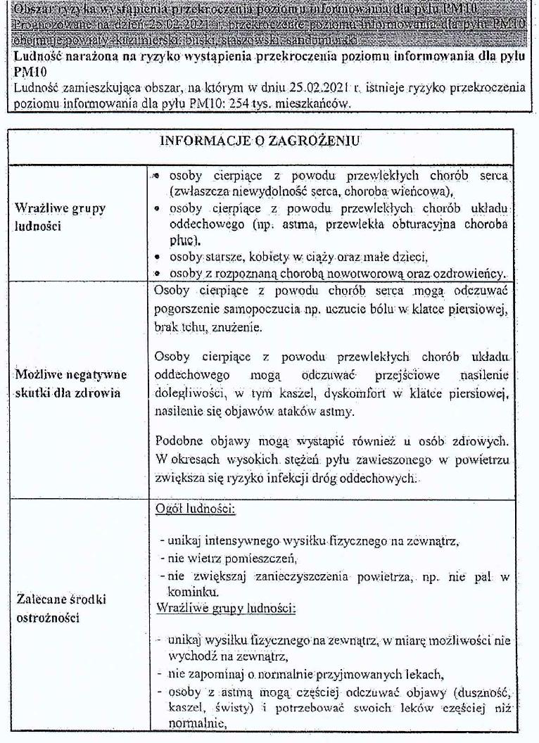 prognozowana_jakosc_powietrza_1.png
